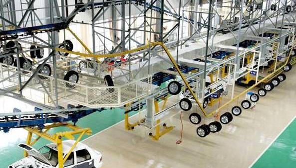 通达物流浅析:汽车零部件包装行业发展趋势